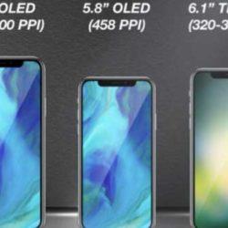 Apple está probando el nuevo iPhone X Plus fuera de sus laboratorios